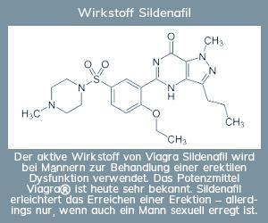 Wirkstoff Sildenafil