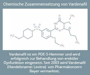 Wirkstoff Vardenafil